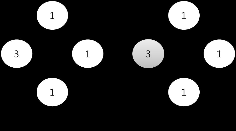 [그림 2-3]